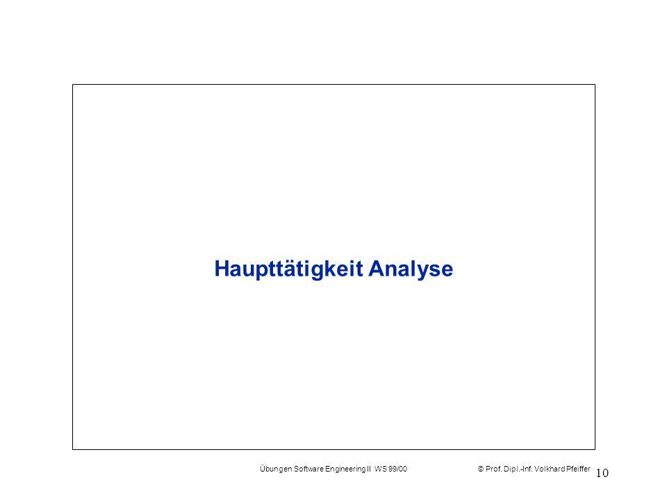 © Prof. Dipl.-Inf. Volkhard Pfeiffer Übungen Software Engineering II WS 99/00 10 Haupttätigkeit Analyse