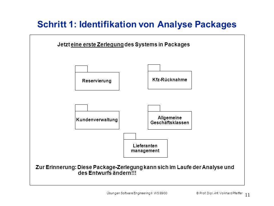 © Prof. Dipl.-Inf. Volkhard Pfeiffer Übungen Software Engineering II WS 99/00 11 Schritt 1: Identifikation von Analyse Packages Jetzt eine erste Zerle