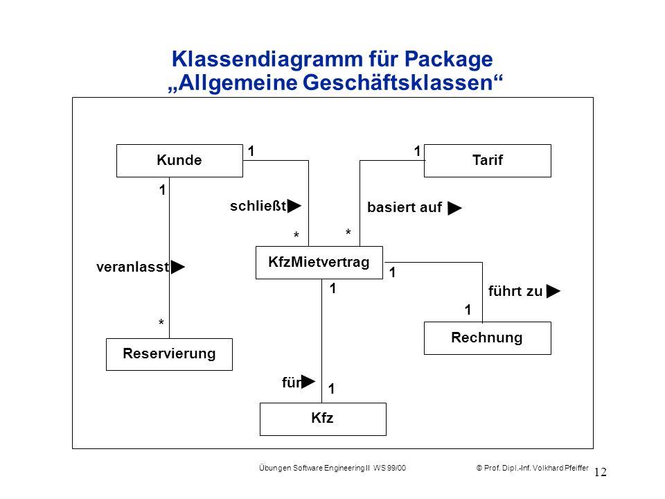 © Prof. Dipl.-Inf. Volkhard Pfeiffer Übungen Software Engineering II WS 99/00 12 Klassendiagramm für Package Allgemeine Geschäftsklassen KfzMietvertra