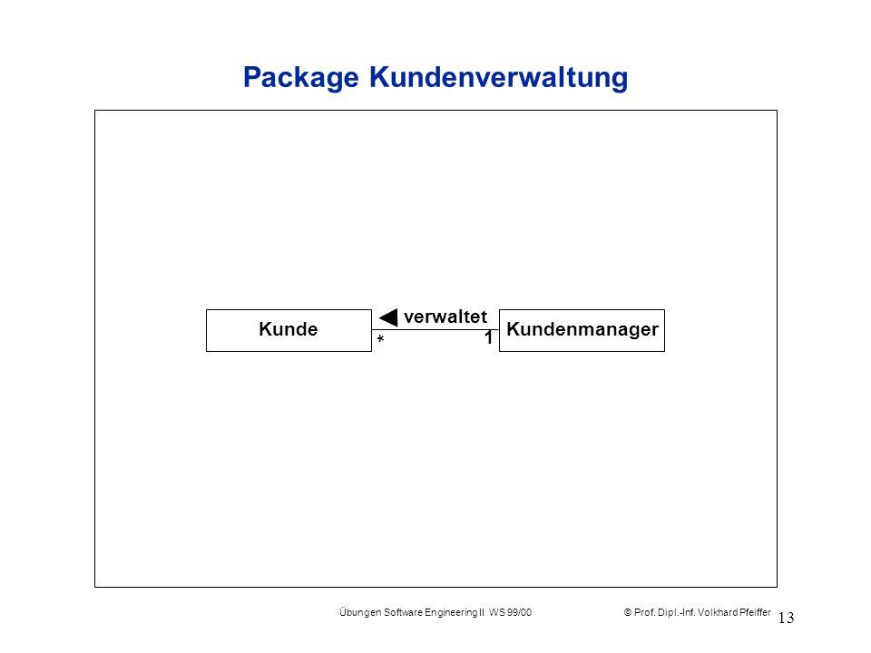 © Prof. Dipl.-Inf. Volkhard Pfeiffer Übungen Software Engineering II WS 99/00 13 Package Kundenverwaltung KundeKundenmanager * 1 verwaltet