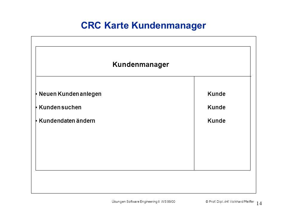 © Prof. Dipl.-Inf. Volkhard Pfeiffer Übungen Software Engineering II WS 99/00 14 CRC Karte Kundenmanager Kundenmanager Neuen Kunden anlegenKunde Kunde