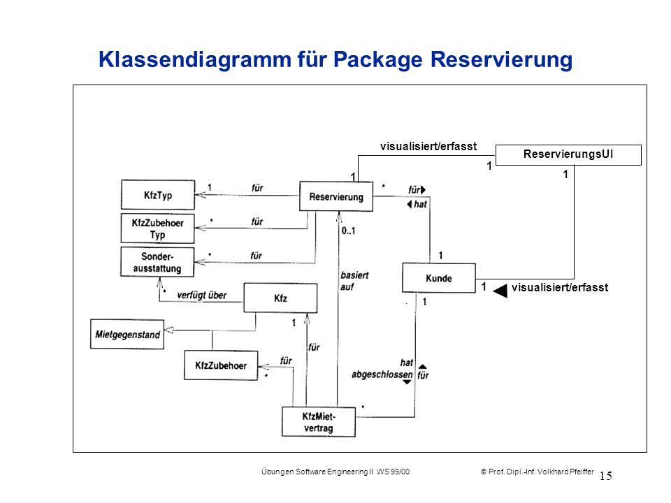 © Prof. Dipl.-Inf. Volkhard Pfeiffer Übungen Software Engineering II WS 99/00 15 visualisiert/erfasst Klassendiagramm für Package Reservierung Reservi