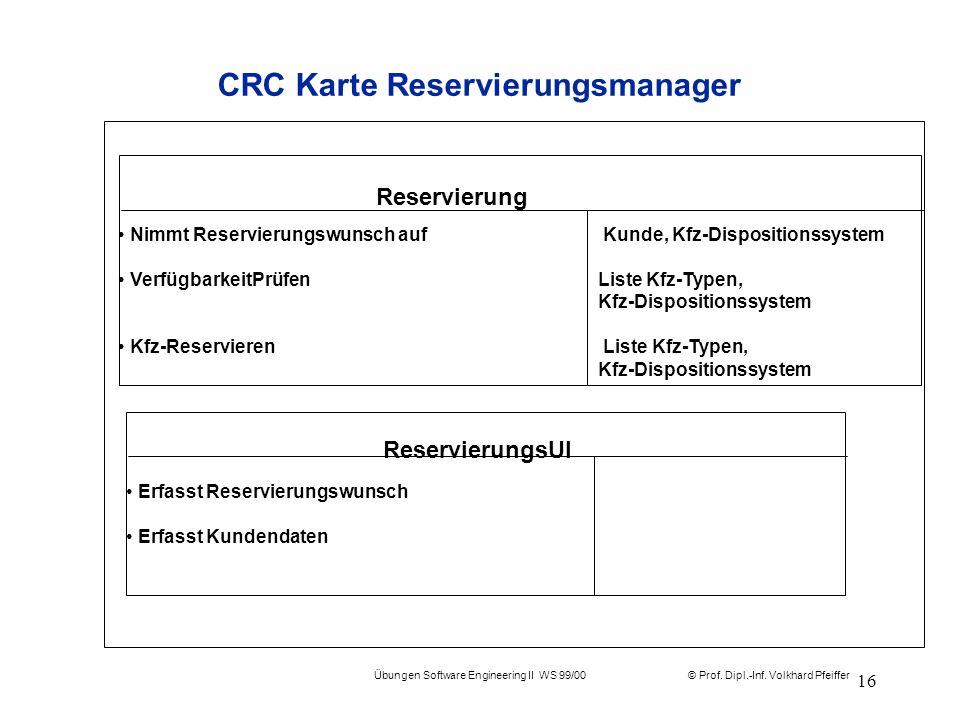 © Prof. Dipl.-Inf. Volkhard Pfeiffer Übungen Software Engineering II WS 99/00 16 Nimmt Reservierungswunsch auf Kunde, Kfz-Dispositionssystem Verfügbar