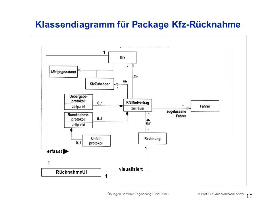© Prof. Dipl.-Inf. Volkhard Pfeiffer Übungen Software Engineering II WS 99/00 17 Klassendiagramm für Package Kfz-Rücknahme RücknahmeUI visualisiert 1