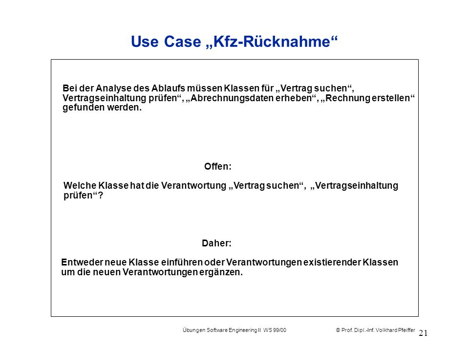 © Prof. Dipl.-Inf. Volkhard Pfeiffer Übungen Software Engineering II WS 99/00 21 Use Case Kfz-Rücknahme Bei der Analyse des Ablaufs müssen Klassen für