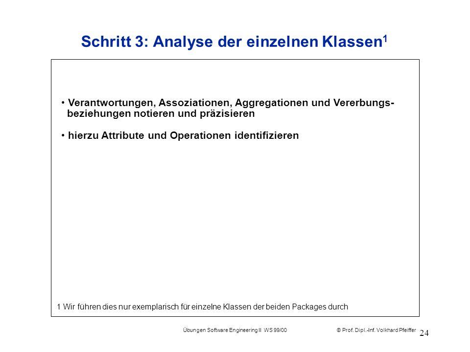 © Prof. Dipl.-Inf. Volkhard Pfeiffer Übungen Software Engineering II WS 99/00 24 Schritt 3: Analyse der einzelnen Klassen 1 Verantwortungen, Assoziati
