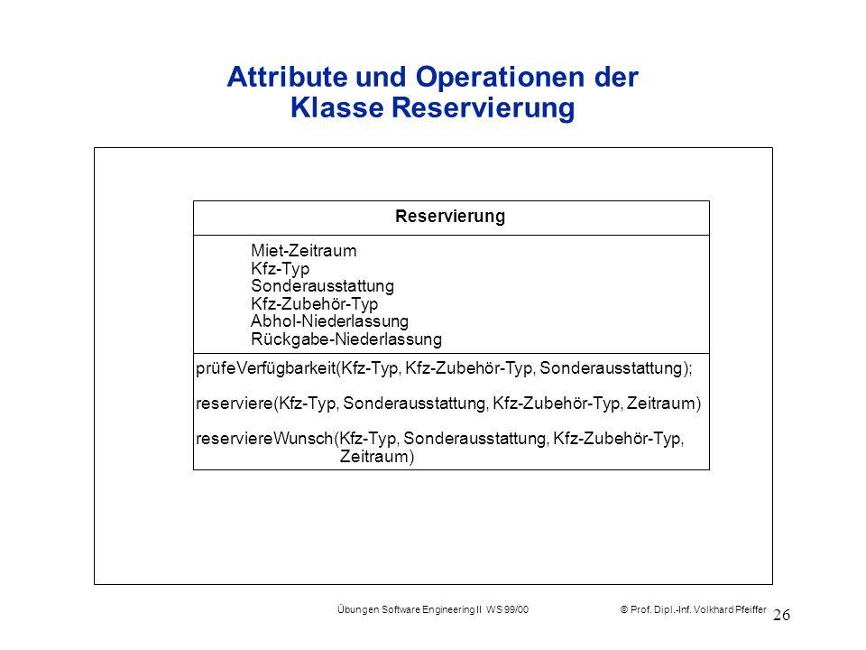 © Prof. Dipl.-Inf. Volkhard Pfeiffer Übungen Software Engineering II WS 99/00 26 prüfeVerfügbarkeit(Kfz-Typ, Kfz-Zubehör-Typ, Sonderausstattung); rese