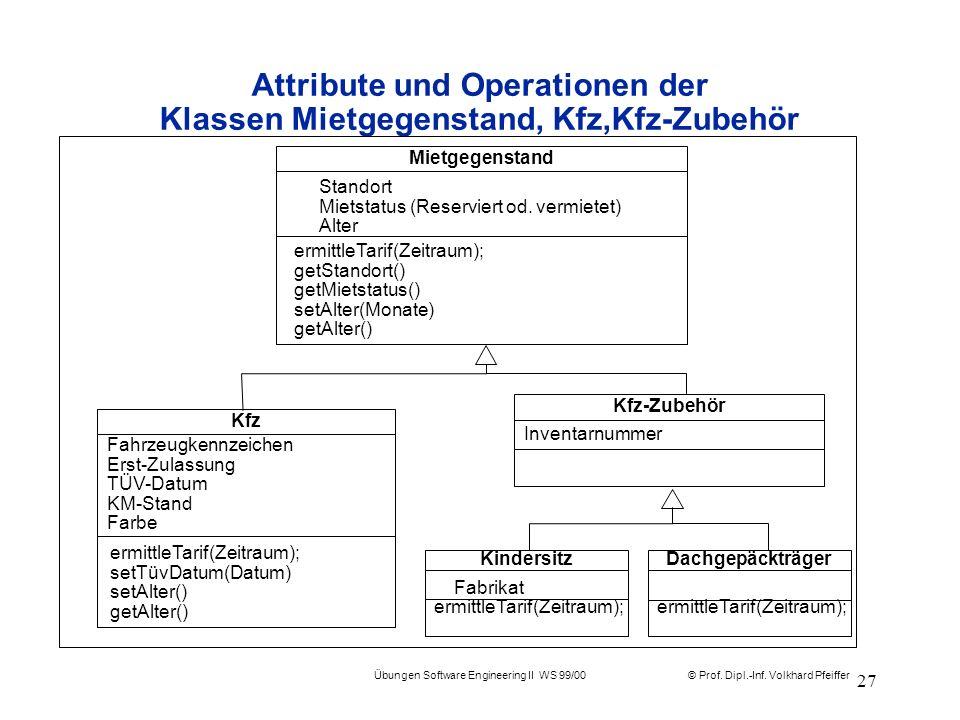 © Prof. Dipl.-Inf. Volkhard Pfeiffer Übungen Software Engineering II WS 99/00 27 Inventarnummer ermittleTarif(Zeitraum); 1..2 Kindersitz 1..2 Mietgege
