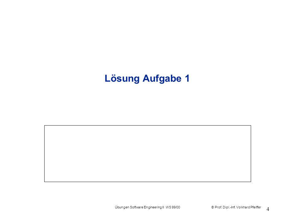 © Prof. Dipl.-Inf. Volkhard Pfeiffer Übungen Software Engineering II WS 99/00 4 Lösung Aufgabe 1