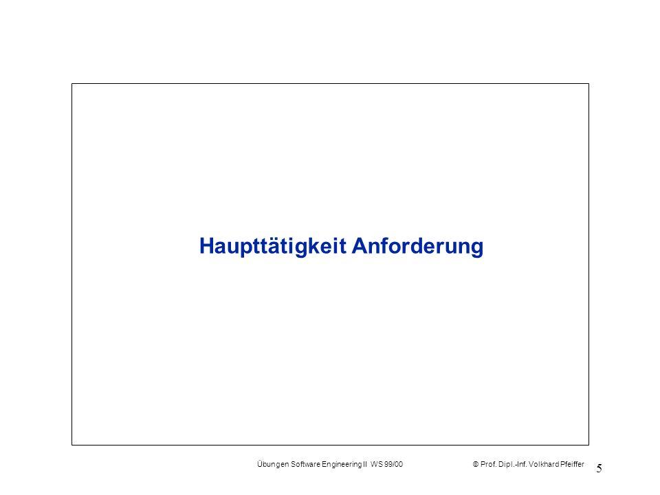 © Prof. Dipl.-Inf. Volkhard Pfeiffer Übungen Software Engineering II WS 99/00 5 Haupttätigkeit Anforderung