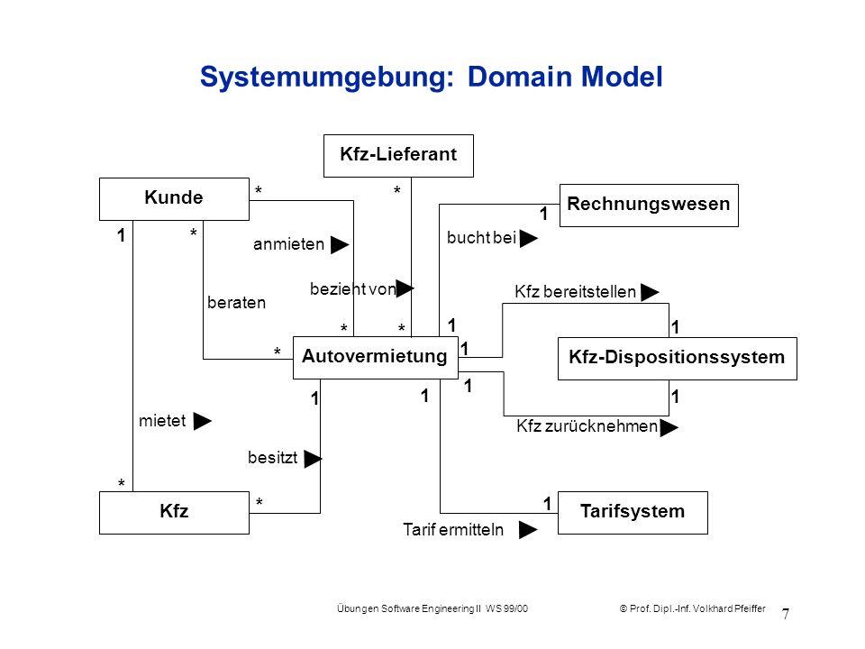 © Prof. Dipl.-Inf. Volkhard Pfeiffer Übungen Software Engineering II WS 99/00 7 Systemumgebung: Domain Model Autovermietung Kunde Rechnungswesen Kfz-D