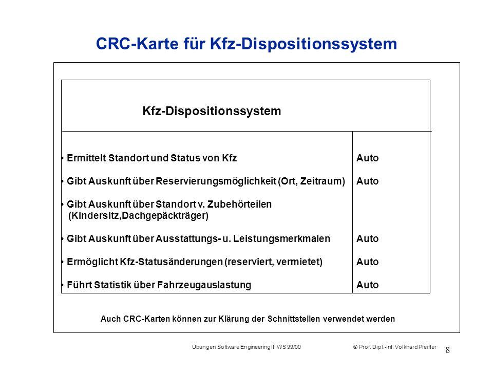 © Prof. Dipl.-Inf. Volkhard Pfeiffer Übungen Software Engineering II WS 99/00 8 CRC-Karte für Kfz-Dispositionssystem Kfz-Dispositionssystem Ermittelt