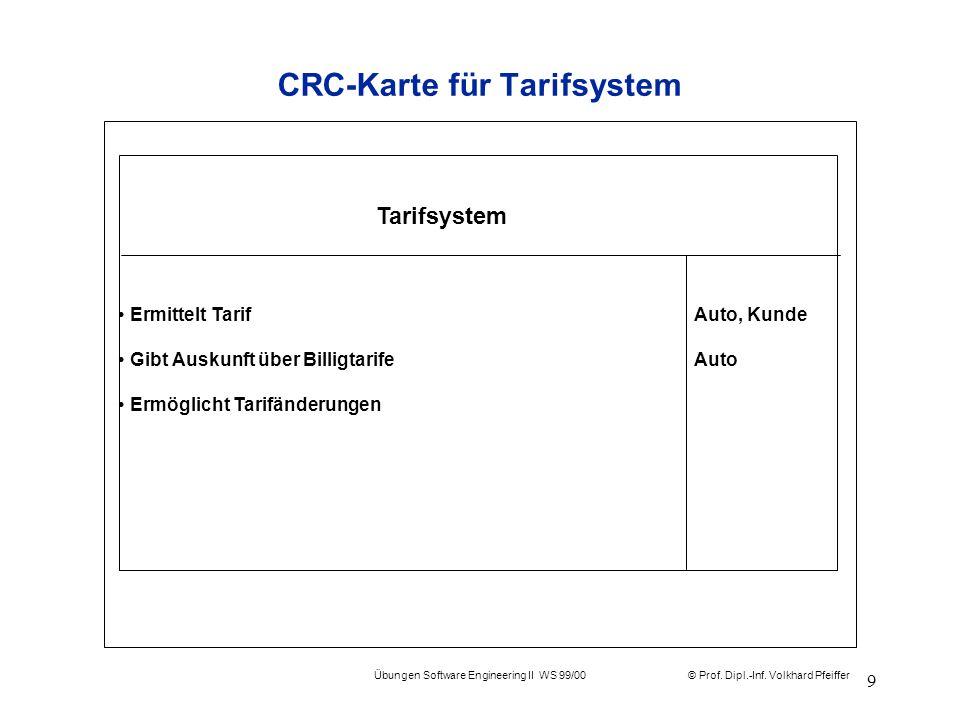 © Prof. Dipl.-Inf. Volkhard Pfeiffer Übungen Software Engineering II WS 99/00 9 CRC-Karte für Tarifsystem Tarifsystem Ermittelt Tarif Auto, Kunde Gibt