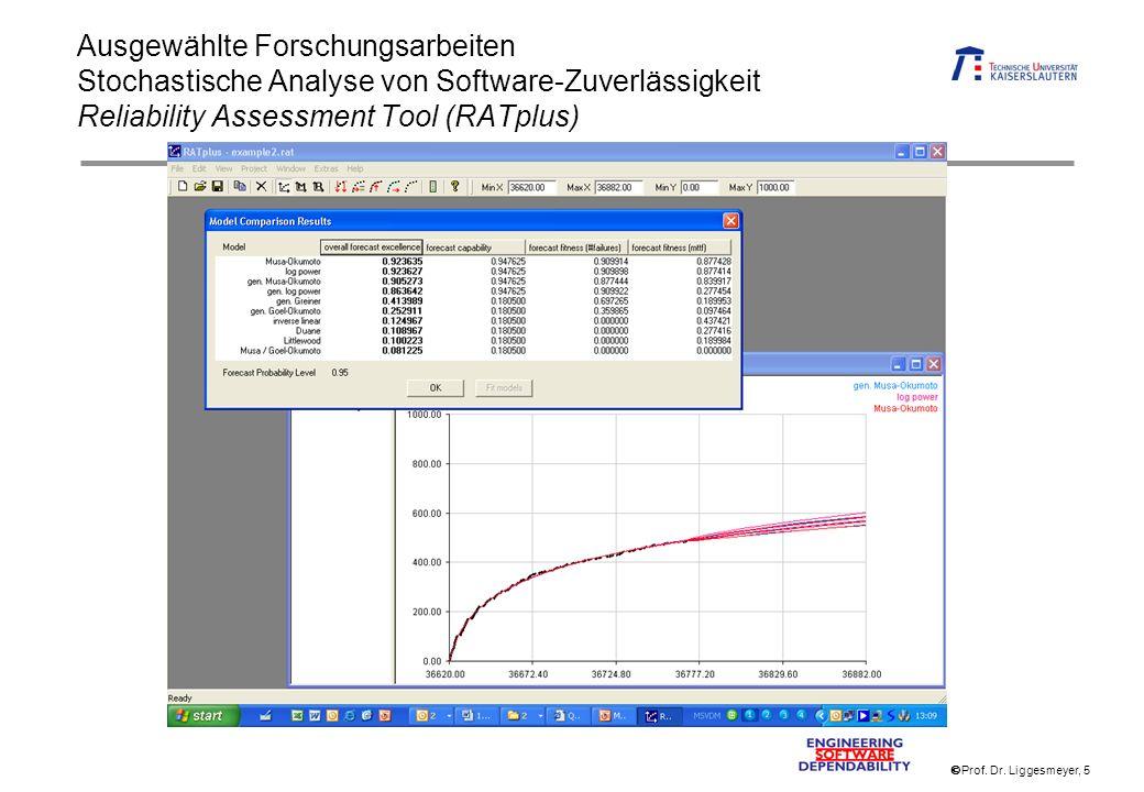 Prof. Dr. Liggesmeyer, 5 Ausgewählte Forschungsarbeiten Stochastische Analyse von Software-Zuverlässigkeit Reliability Assessment Tool (RATplus)