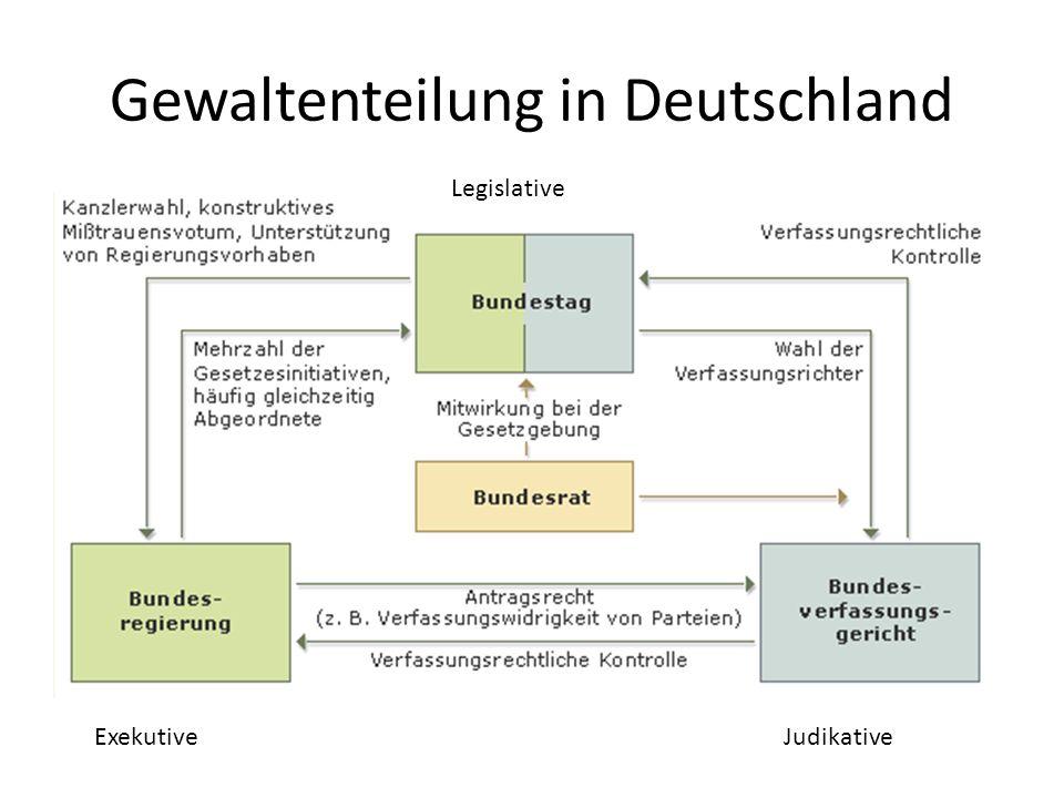 Gewaltenteilung in Deutschland Legislative ExekutiveJudikative