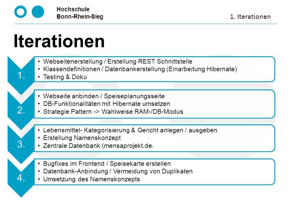 Hochschule Bonn-Rhein-Sieg Iterationen 1. Webseitenerstellung / Erstellung REST Schnittstelle Klassendefinitionen / Datenbankerstellung (Einarbeitung