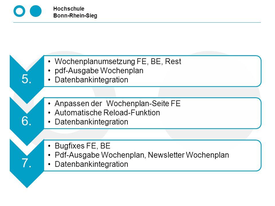Hochschule Bonn-Rhein-Sieg 5. Wochenplanumsetzung FE, BE, Rest pdf-Ausgabe Wochenplan Datenbankintegration 6. Anpassen der Wochenplan-Seite FE Automat