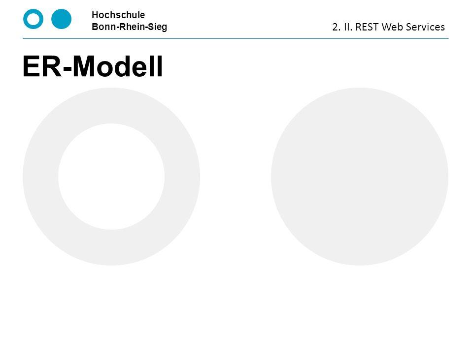 Hochschule Bonn-Rhein-Sieg ER-Modell 2. II. REST Web Services