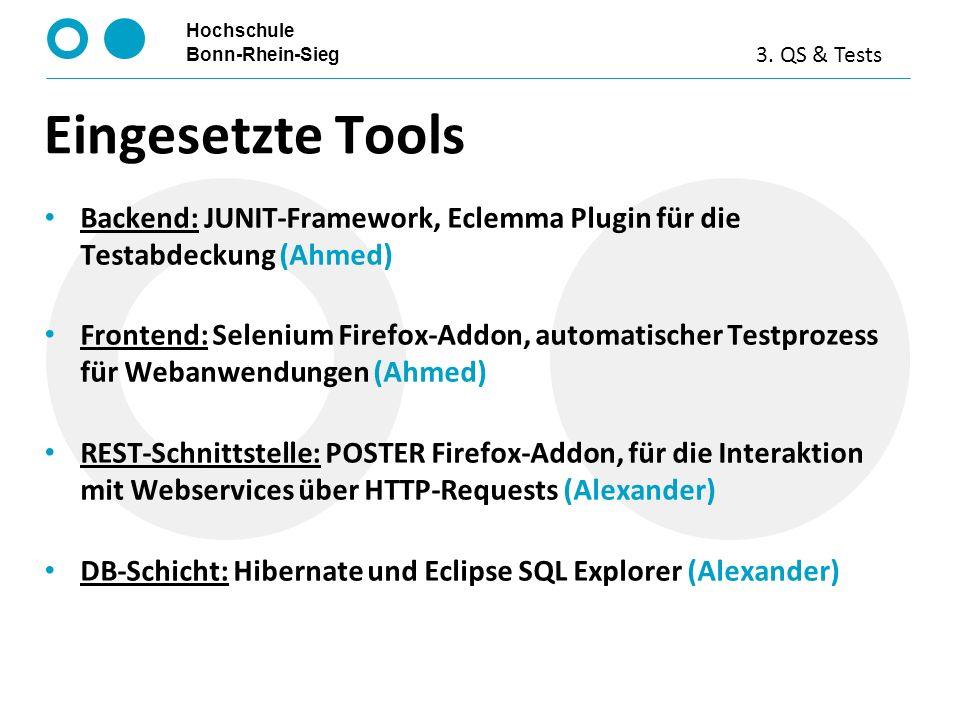 Hochschule Bonn-Rhein-Sieg Eingesetzte Tools Backend: JUNIT-Framework, Eclemma Plugin für die Testabdeckung (Ahmed) Frontend: Selenium Firefox-Addon,