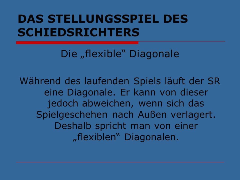DAS STELLUNGSSPIEL DES SCHIEDSRICHTERS Die flexible Diagonale Während des laufenden Spiels läuft der SR eine Diagonale. Er kann von dieser jedoch abwe