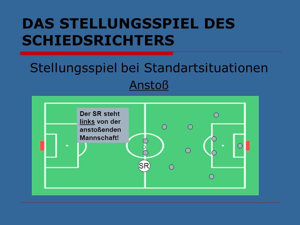 DAS STELLUNGSSPIEL DES SCHIEDSRICHTERS Stellungsspiel bei Standartsituationen Freistoß Der SR steht so, dass er alle Beteiligten im Blickfeld hat.