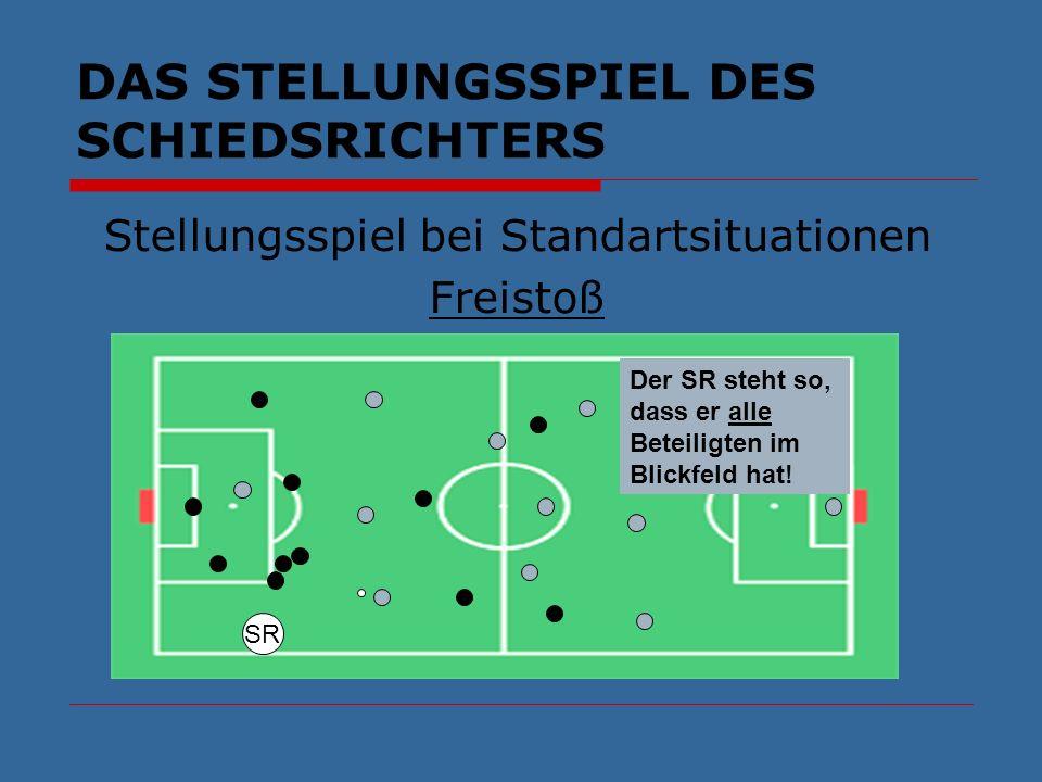 DAS STELLUNGSSPIEL DES SCHIEDSRICHTERS Stellungsspiel bei Standartsituationen Eckstoß Der SR steht auf der Grundlinie oder auf der flexiblen Diagonalen SR