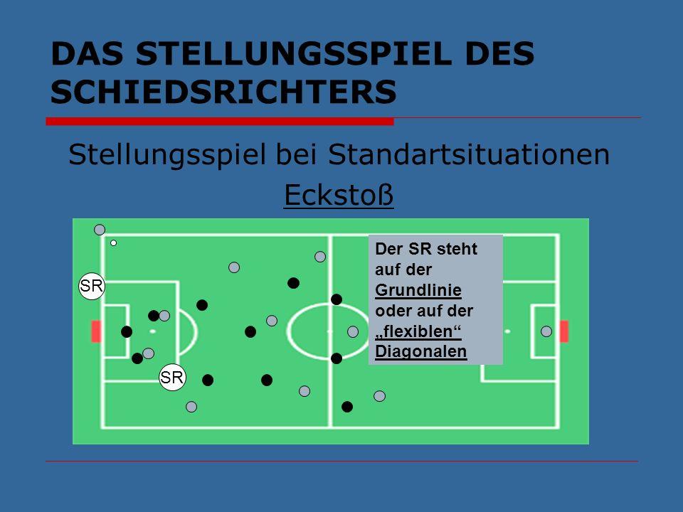 DAS STELLUNGSSPIEL DES SCHIEDSRICHTERS Stellungsspiel bei Standartsituationen Eckstoß Der SR steht auf der Grundlinie oder auf der flexiblen Diagonale