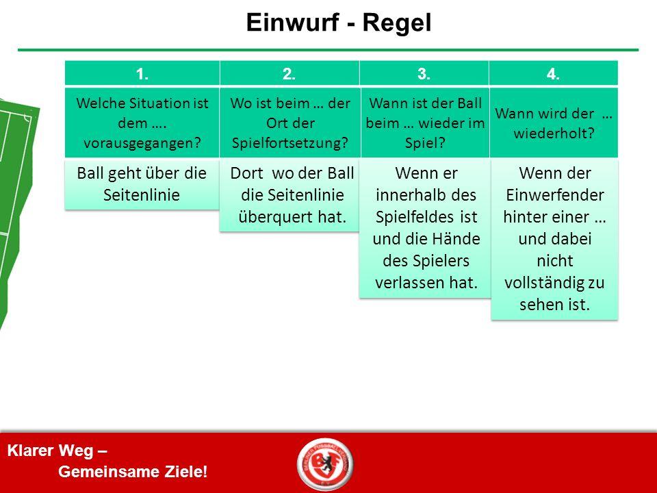 Klarer Weg – Gemeinsame Ziele! Einwurf - Regel Ball geht über die Seitenlinie Welche Situation ist dem …. vorausgegangen? Wo ist beim … der Ort der Sp