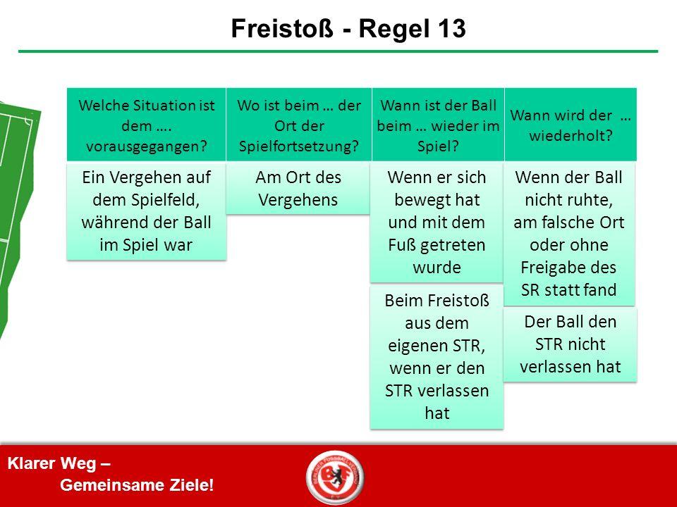 Klarer Weg – Gemeinsame Ziele! Freistoß - Regel 13 Ein Vergehen auf dem Spielfeld, während der Ball im Spiel war Welche Situation ist dem …. vorausgeg