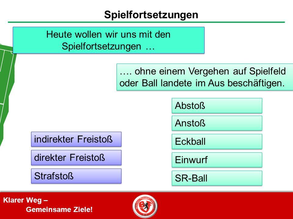 Klarer Weg – Gemeinsame Ziele.Anstoß, SR-Ball, Einwurf, Abstoß, Eckstoß 1.