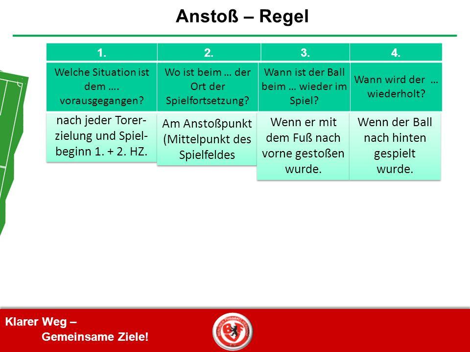 Klarer Weg – Gemeinsame Ziele.