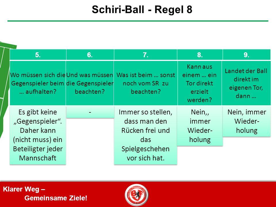 Klarer Weg – Gemeinsame Ziele! Schiri-Ball - Regel 8 Wo müssen sich die Gegenspieler beim … aufhalten? Und was müssen die Gegenspieler beachten? Was i