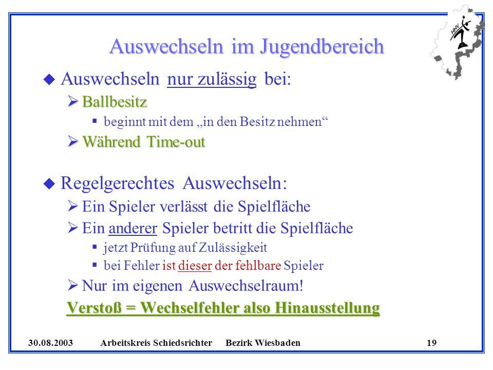 30.08.2003 Arbeitskreis SchiedsrichterBezirk Wiesbaden 19 Auswechseln im Jugendbereich u Auswechseln nur zulässig bei: Ballbesitz Ballbesitz beginnt m
