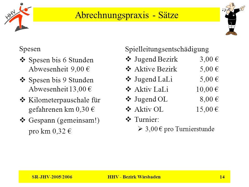 SR-JHV-2005/2006 HHV - Bezirk Wiesbaden 14 Abrechnungspraxis - Sätze Spesen Spesen bis 6 Stunden Abwesenheit 9,00 Spesen bis 9 Stunden Abwesenheit13,0