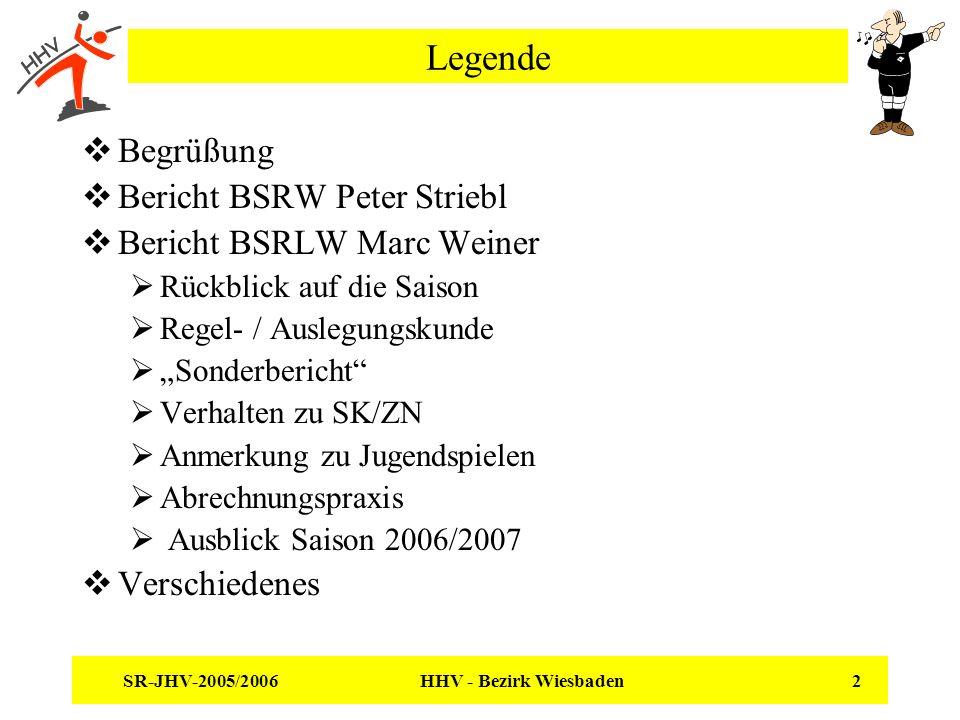 SR-JHV-2005/2006 HHV - Bezirk Wiesbaden 2 Legende Begrüßung Bericht BSRW Peter Striebl Bericht BSRLW Marc Weiner Rückblick auf die Saison Regel- / Auslegungskunde Sonderbericht Verhalten zu SK/ZN Anmerkung zu Jugendspielen Abrechnungspraxis Ausblick Saison 2006/2007 Verschiedenes