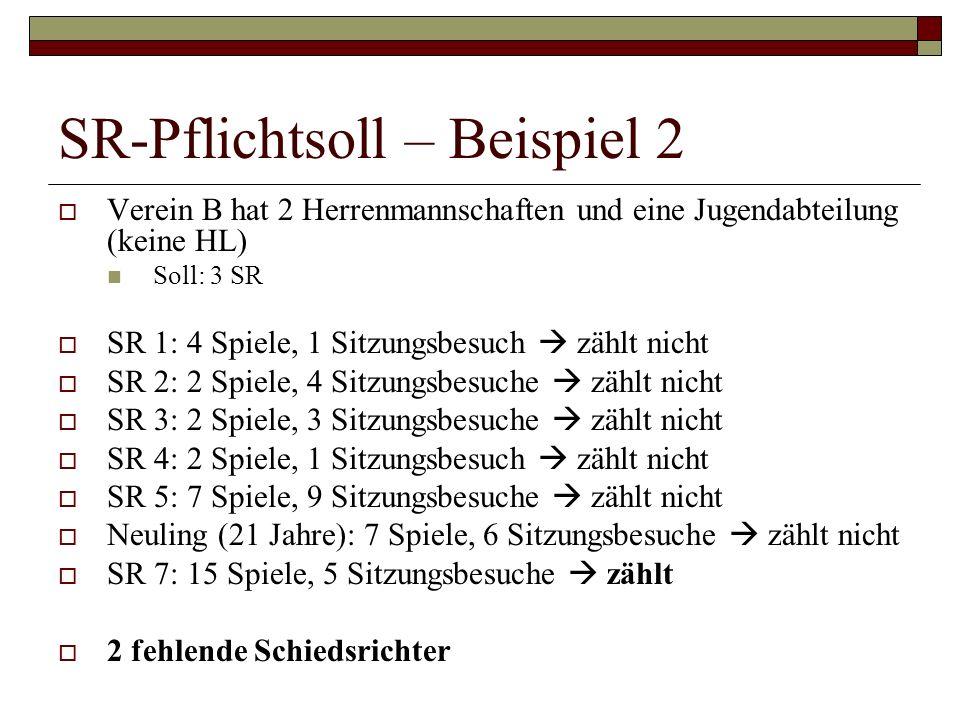 SR-Pflichtsoll – Beispiel 2 Verein B hat 2 Herrenmannschaften und eine Jugendabteilung (keine HL) Soll: 3 SR SR 1: 4 Spiele, 1 Sitzungsbesuch zählt ni