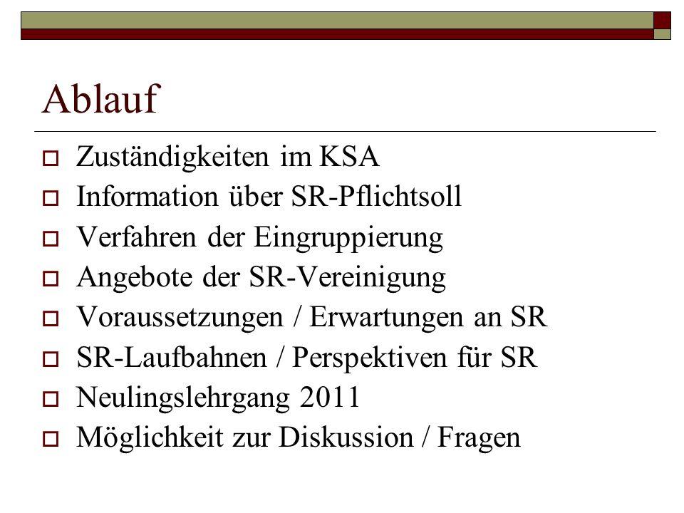 Ablauf Zuständigkeiten im KSA Information über SR-Pflichtsoll Verfahren der Eingruppierung Angebote der SR-Vereinigung Voraussetzungen / Erwartungen a