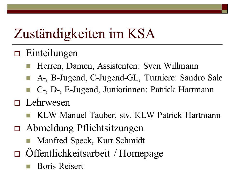 Zuständigkeiten im KSA Einteilungen Herren, Damen, Assistenten: Sven Willmann A-, B-Jugend, C-Jugend-GL, Turniere: Sandro Sale C-, D-, E-Jugend, Junio