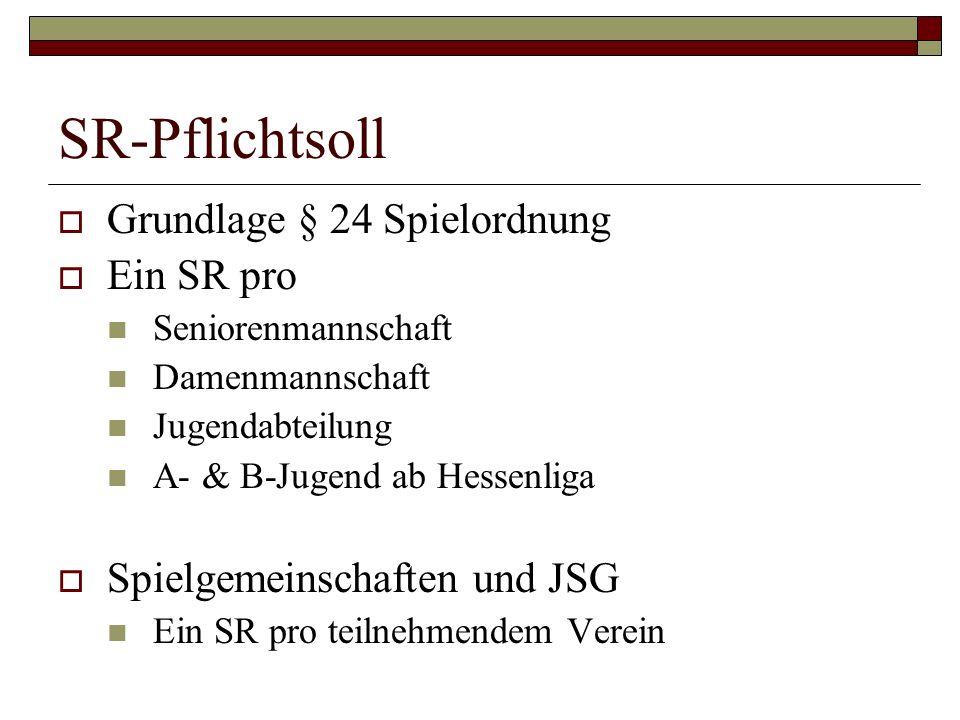 SR-Pflichtsoll Anrechnung bei 15 geleiteten Spielen 5 Sitzungsbesuchen Vollendung des 14.