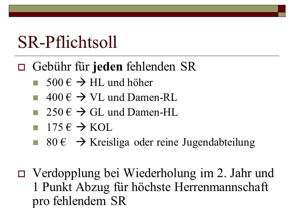 SR-Pflichtsoll Gebühr für jeden fehlenden SR 500 HL und höher 400 VL und Damen-RL 250 GL und Damen-HL 175 KOL 80 Kreisliga oder reine Jugendabteilung