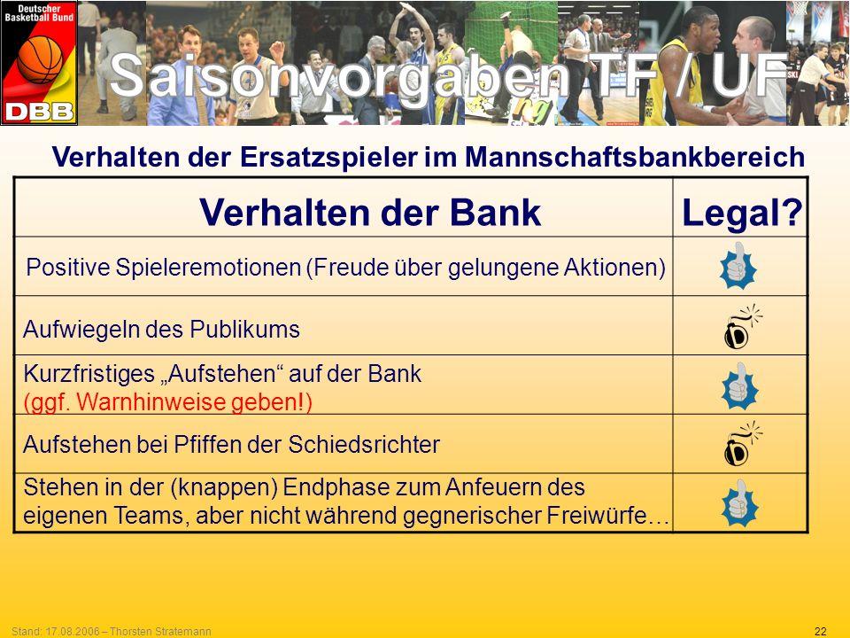 22Stand: 17.08.2006 – Thorsten Stratemann Verhalten der Ersatzspieler im Mannschaftsbankbereich Positive Spieleremotionen (Freude über gelungene Aktio