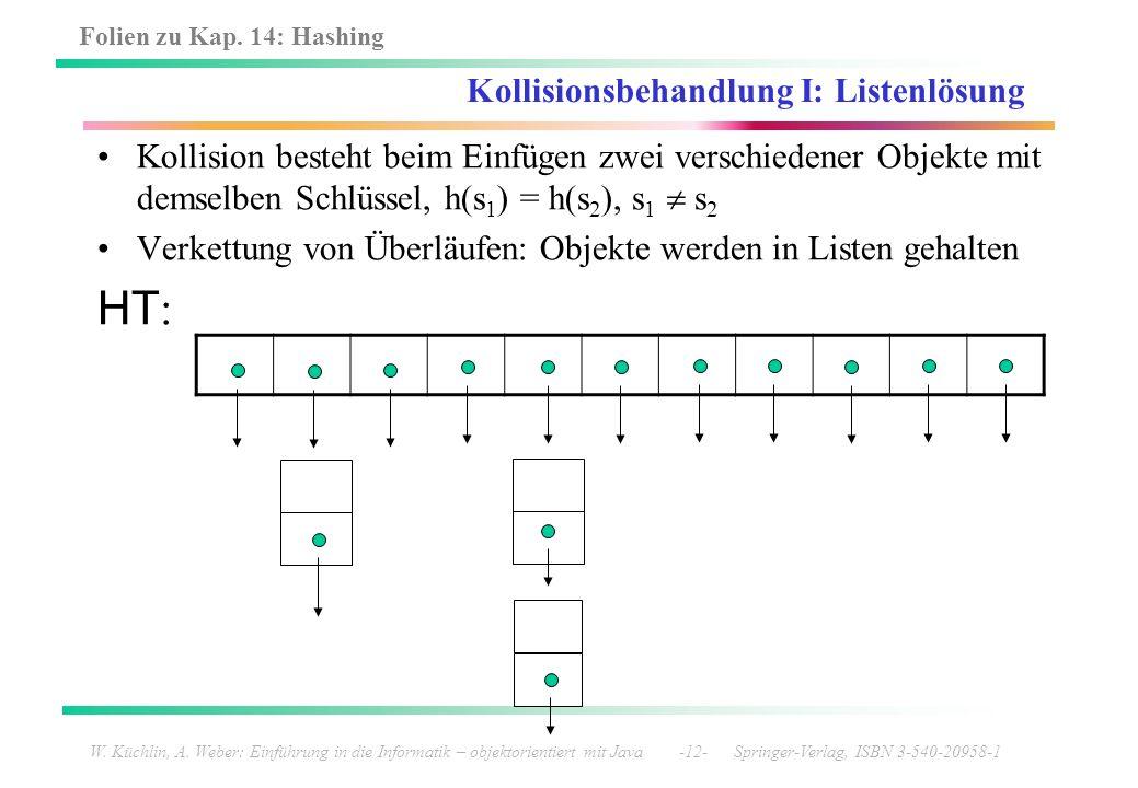 Folien zu Kap. 14: Hashing W. Küchlin, A. Weber: Einführung in die Informatik – objektorientiert mit Java -12- Springer-Verlag, ISBN 3-540-20958-1 Kol