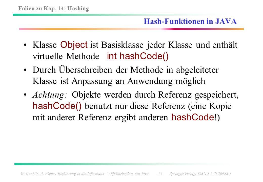 Folien zu Kap. 14: Hashing W. Küchlin, A. Weber: Einführung in die Informatik – objektorientiert mit Java -14- Springer-Verlag, ISBN 3-540-20958-1 Has