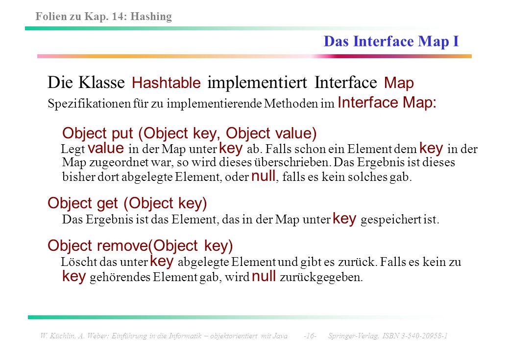 Folien zu Kap. 14: Hashing W. Küchlin, A. Weber: Einführung in die Informatik – objektorientiert mit Java -16- Springer-Verlag, ISBN 3-540-20958-1 Das