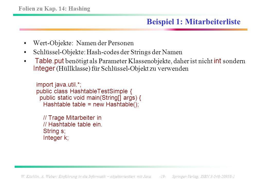 Folien zu Kap. 14: Hashing W. Küchlin, A. Weber: Einführung in die Informatik – objektorientiert mit Java -19- Springer-Verlag, ISBN 3-540-20958-1 Bei
