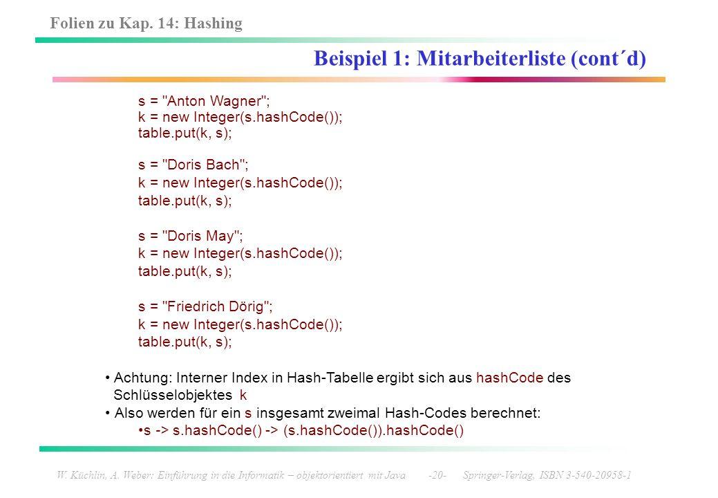 Folien zu Kap. 14: Hashing W. Küchlin, A. Weber: Einführung in die Informatik – objektorientiert mit Java -20- Springer-Verlag, ISBN 3-540-20958-1 Bei