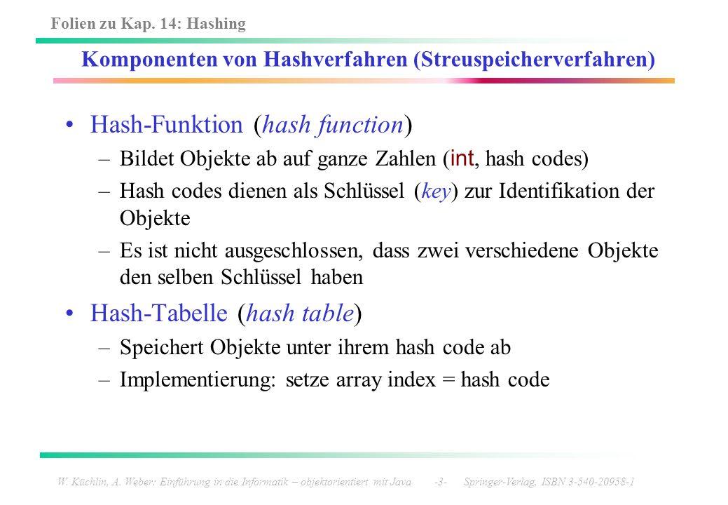 Folien zu Kap. 14: Hashing W. Küchlin, A. Weber: Einführung in die Informatik – objektorientiert mit Java -3- Springer-Verlag, ISBN 3-540-20958-1 Komp