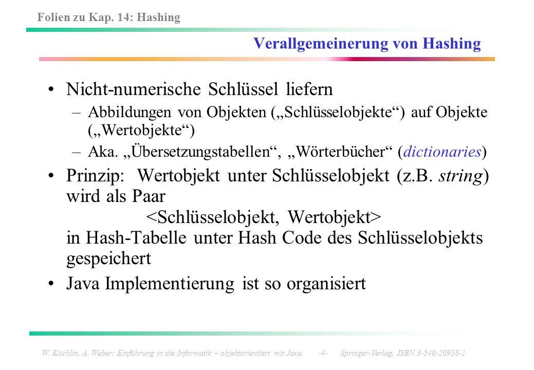 Folien zu Kap. 14: Hashing W. Küchlin, A. Weber: Einführung in die Informatik – objektorientiert mit Java -4- Springer-Verlag, ISBN 3-540-20958-1 Vera