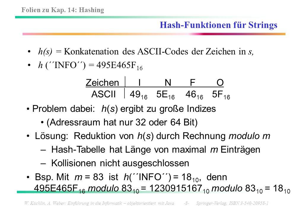 Folien zu Kap. 14: Hashing W. Küchlin, A. Weber: Einführung in die Informatik – objektorientiert mit Java -8- Springer-Verlag, ISBN 3-540-20958-1 Hash