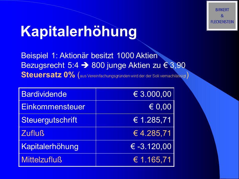Kapitalerhöhung Bardividende 3.000,00 Einkommensteuer 0,00 Steuergutschrift 1.285,71 Zufluß 4.285,71 Kapitalerhöhung -3.120,00 Mittelzufluß 1.165,71 B